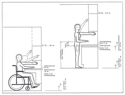 isd k chenprogramme. Black Bedroom Furniture Sets. Home Design Ideas